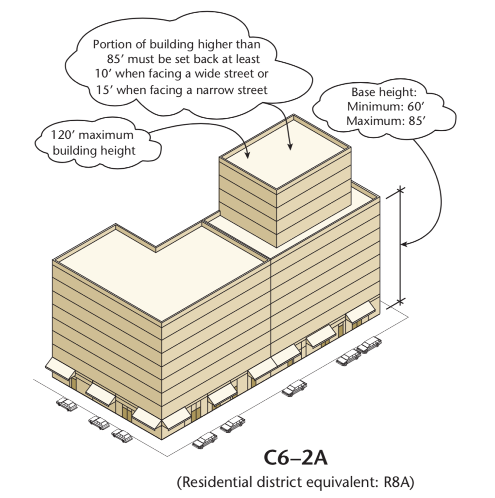 C6-28 NYC Zoning Height and Setback Requirements
